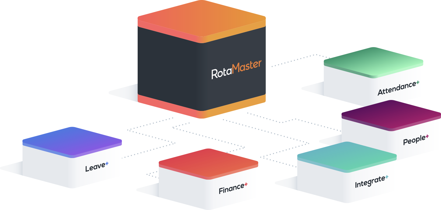 RotaMaster Product Diagram