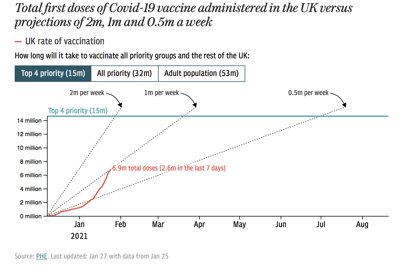 Gamechanger - How has the COVID-19 vaccine been developed and rolled out so quickly?